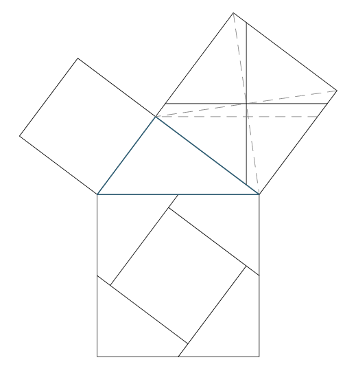 Perdigal's demonstration of the Pythagorean theorem